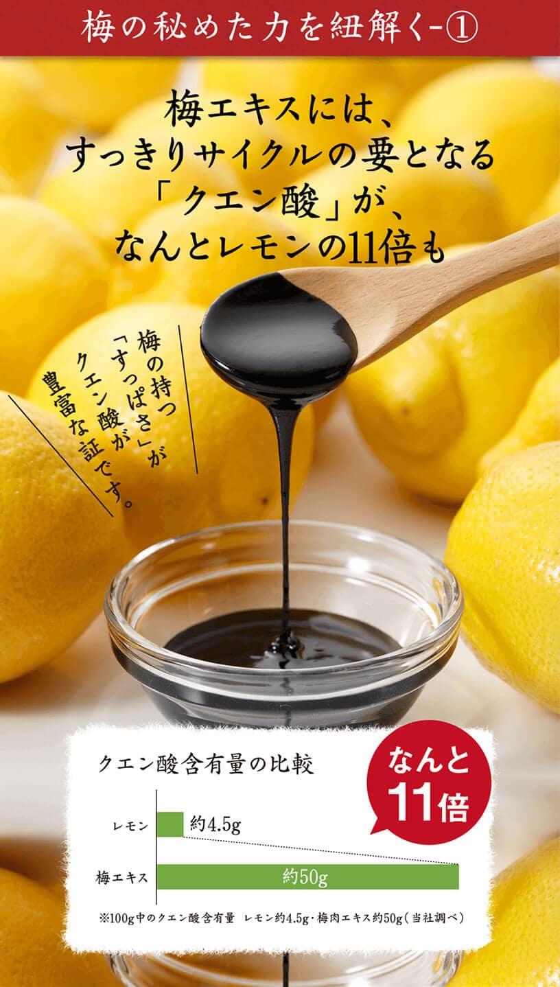 梅エキスにはすっきりサイクルの要となる「クエン酸」がなんとレモンの11倍も!すっぱさがクエン酸が豊富な証拠です