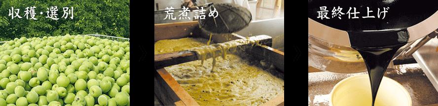 収穫・選別→荒煮詰め→最終仕上げ